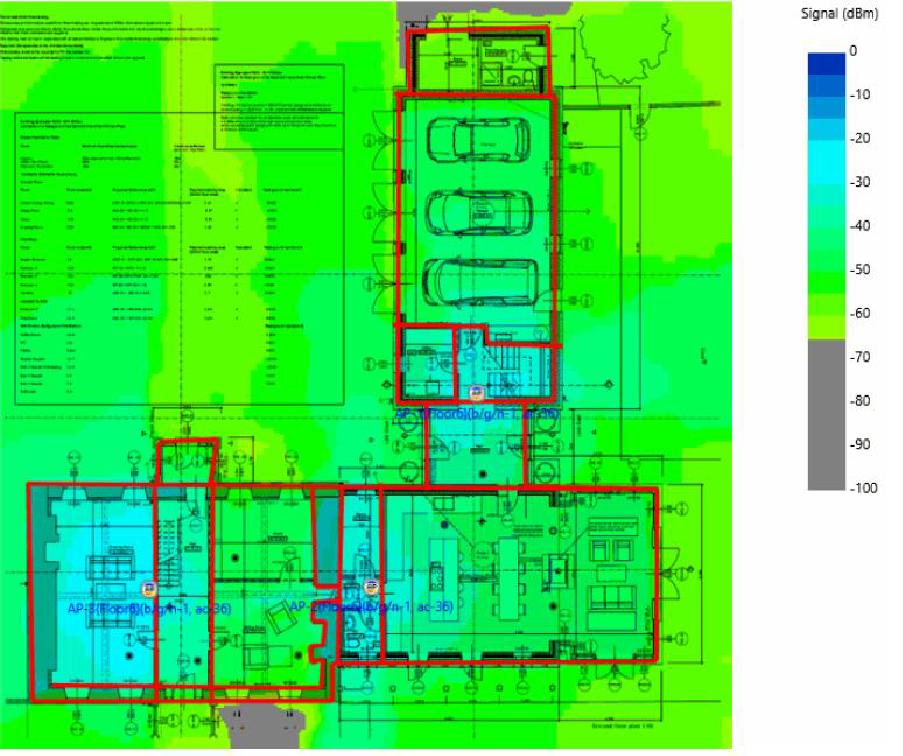 Genesis AV - Heatmap